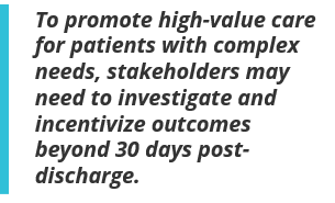 To promote high-value care for patients with complex needs, stakeholders may need to investigate and incentivize outcomes beyond 30 days post-discharge.