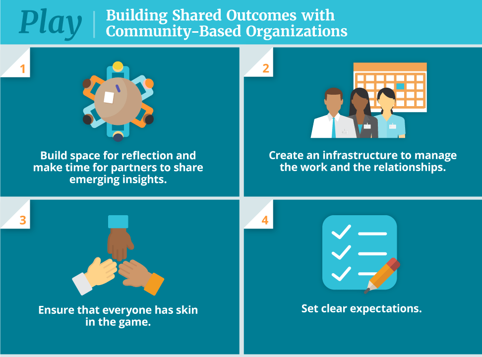 Building Shared Outcomes with Community-Based Organizations